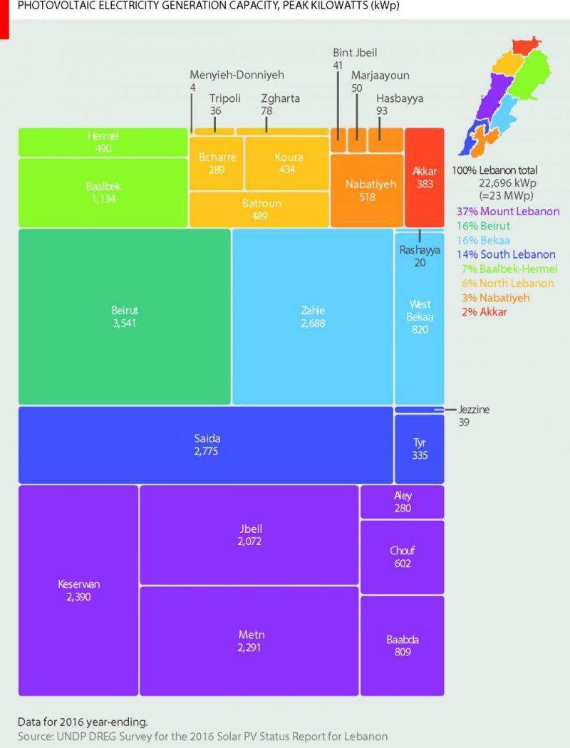 ElectricityPV-FINAL-20171203-e1514974638814